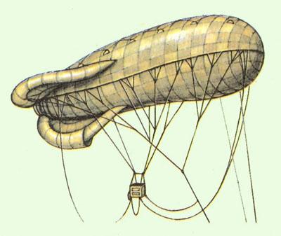 Аэростат типа како франция 1915